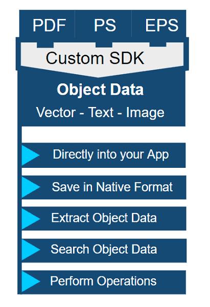 PDF Custom SDK Shareware