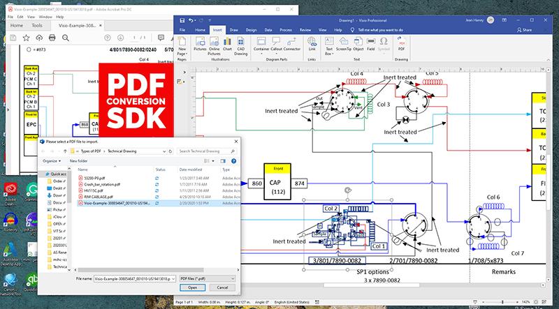 PDF Conversion SDK