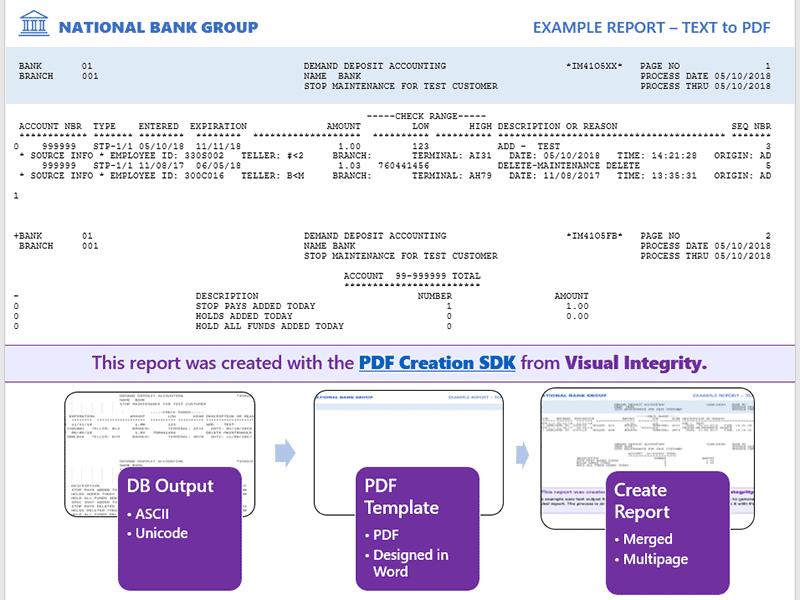 PDF Creation SDK